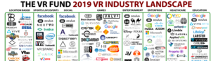 Acteurs du marché de la VR